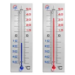 Temperatur på kontoret